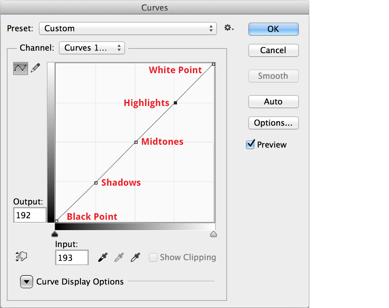 photoshop-curves-tutorial-default | Photophique