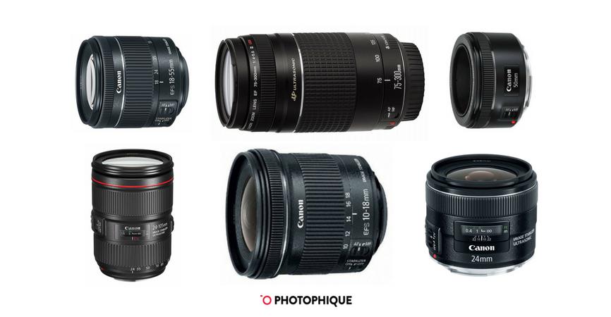 10 Best Lenses for Canon DSLRs: 2019 Reviews (Prime