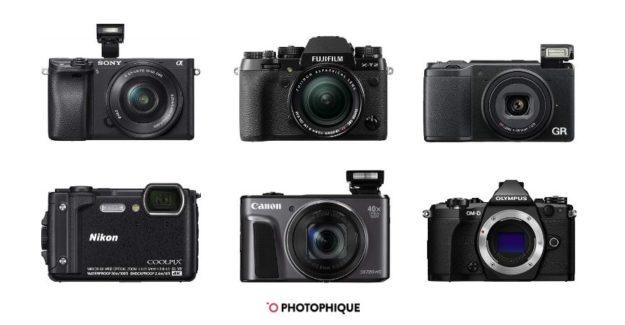 Best Backpacking Cameras