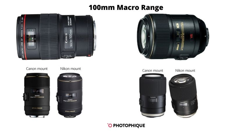 100mm Macro Range Lens