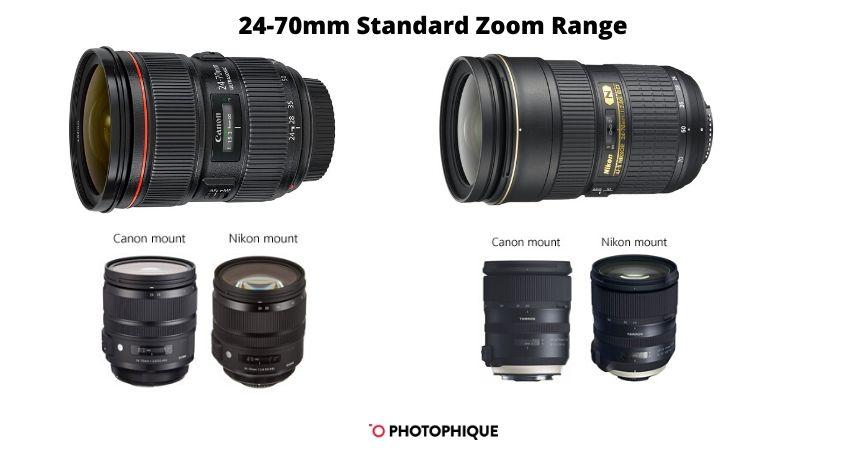 24-70mm Standard Zoom Range Lens